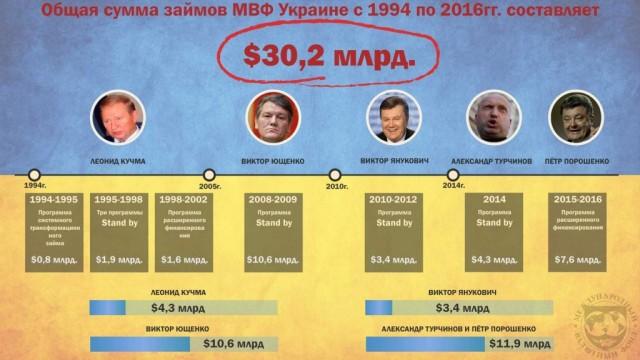 PREZIDENTYI-UKRAINYI.jpg