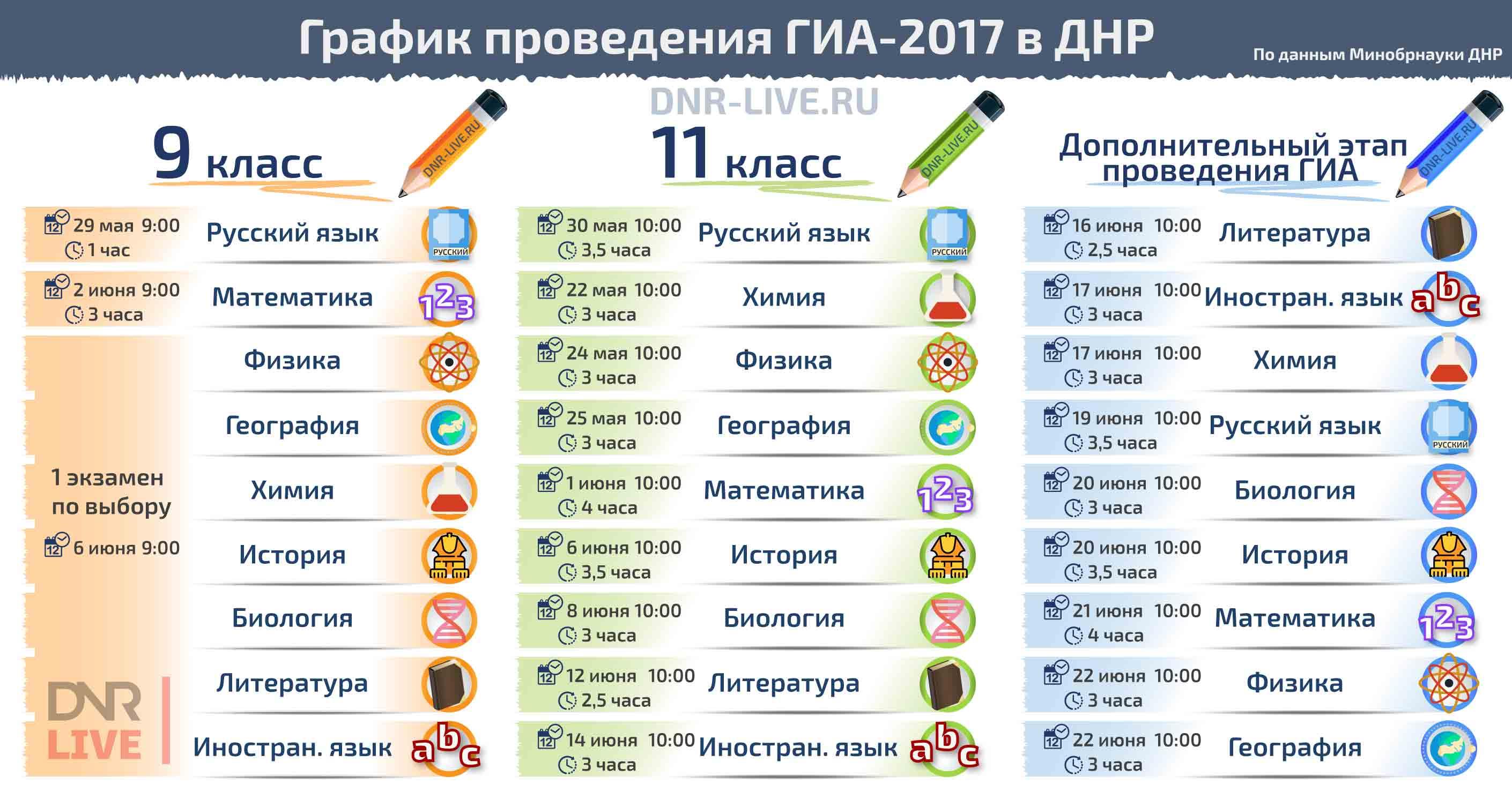 График-проведения-ГИА-2017-в-ДНР
