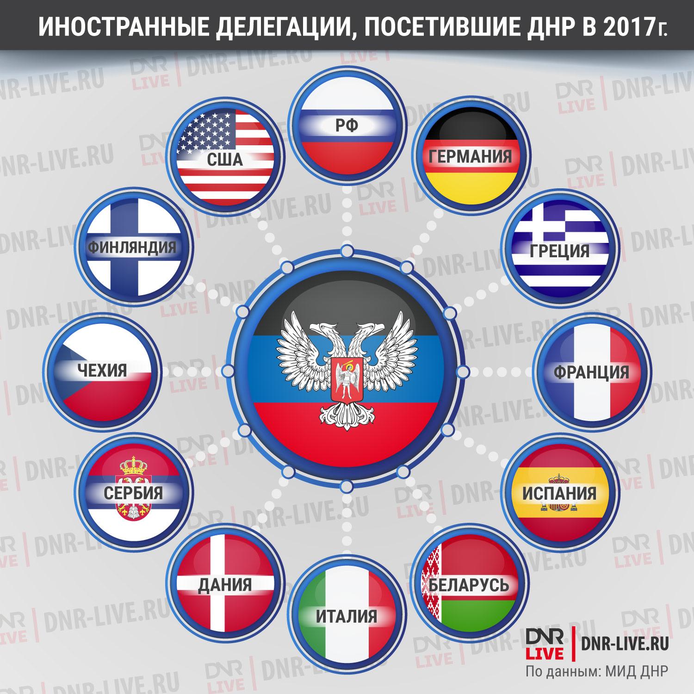 иностранные делегации в днр