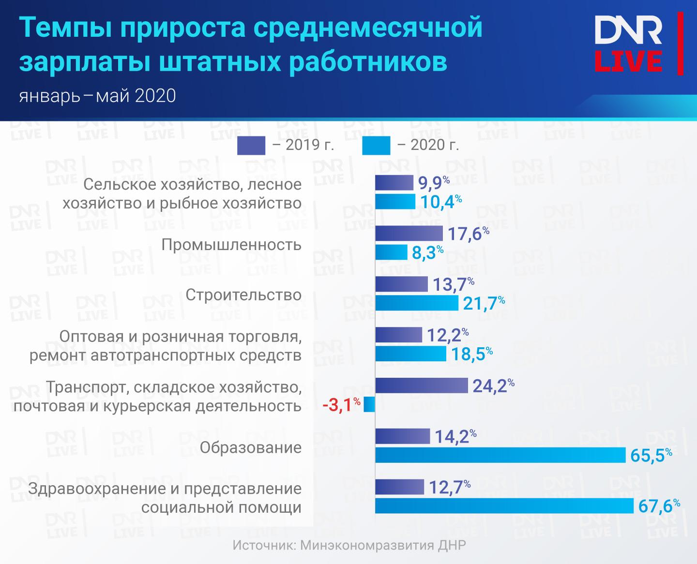 Доходы-населения-2020_2 (3)